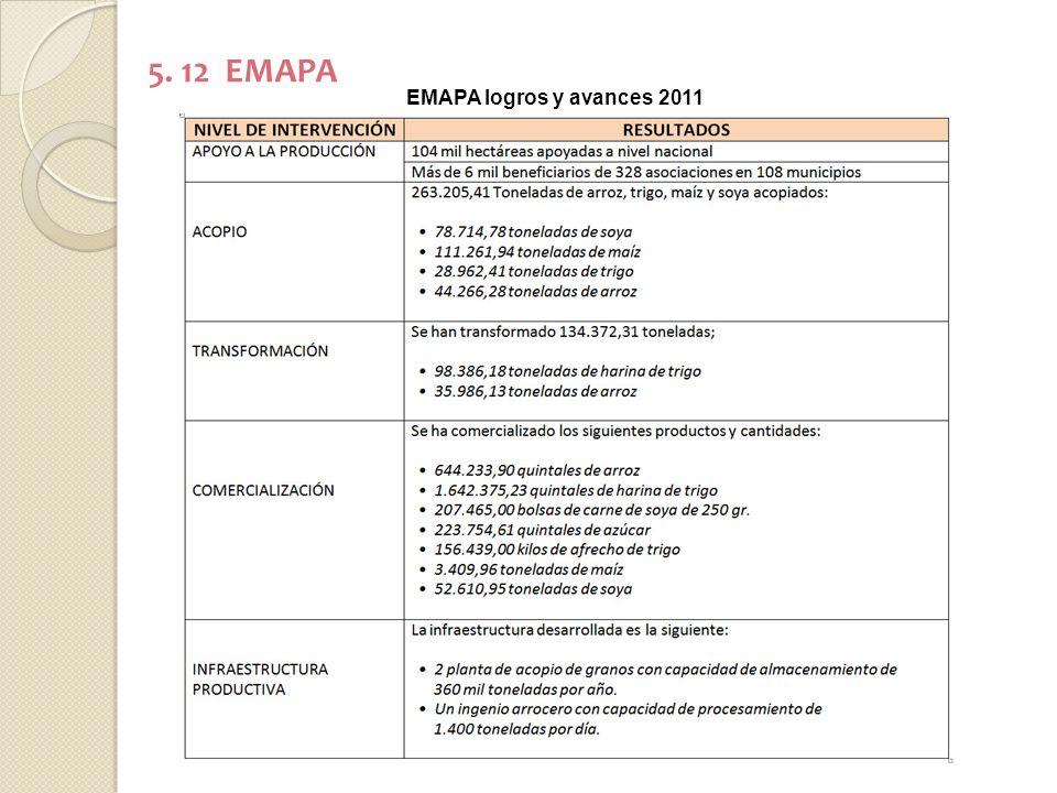 5. 12 EMAPA EMAPA logros y avances 2011