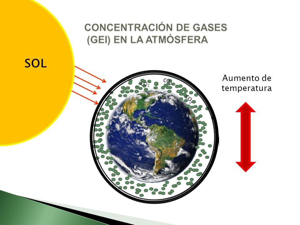 SOL CO 2 SOL Aumento de temperatura
