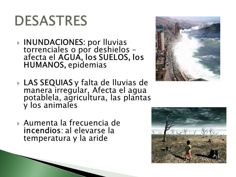 INUNDACIONES: por lluvias torrenciales o por deshielos – afecta el AGUA, los SUELOS, los HUMANOS, epidemias LAS SEQUIAS y falta de lluvias de manera i