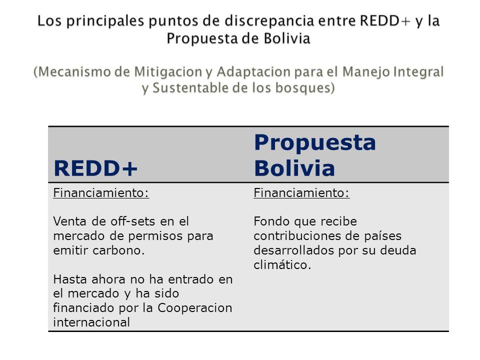 REDD+ Propuesta Bolivia Financiamiento: Venta de off-sets en el mercado de permisos para emitir carbono. Hasta ahora no ha entrado en el mercado y ha