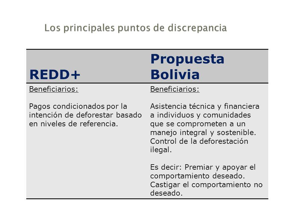 REDD+ Propuesta Bolivia Beneficiarios: Pagos condicionados por la intención de deforestar basado en niveles de referencia. Beneficiarios: Asistencia t