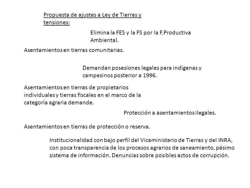 Propuesta de ajustes a Ley de Tierras y tensiones: Demandan posesiones legales para indígenas y campesinos posterior a 1996. Asentamientos en tierras