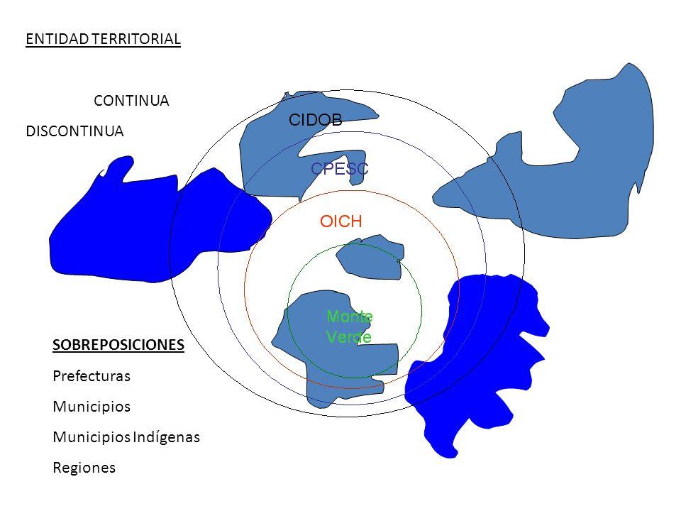 ENTIDAD TERRITORIAL CONTINUA DISCONTINUA SOBREPOSICIONES Prefecturas Municipios Municipios Indígenas Regiones