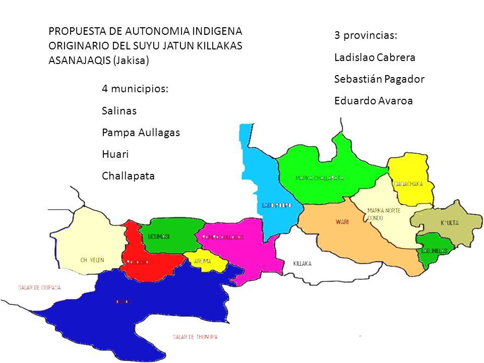 PROPUESTA DE AUTONOMIA INDIGENA ORIGINARIO DEL SUYU JATUN KILLAKAS ASANAJAQIS (Jakisa) 4 municipios: Salinas Pampa Aullagas Huari Challapata 3 provinc