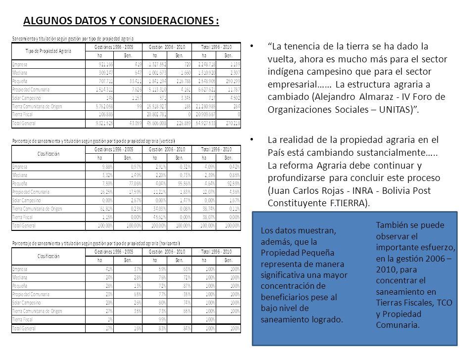 Departamentos con menor saneamiento: Tarija, Cochabamba, La Paz, Beni y Chuquisaca, es decir, principalmente el área occidental donde la estructura de propiedad es tremendamente compleja.