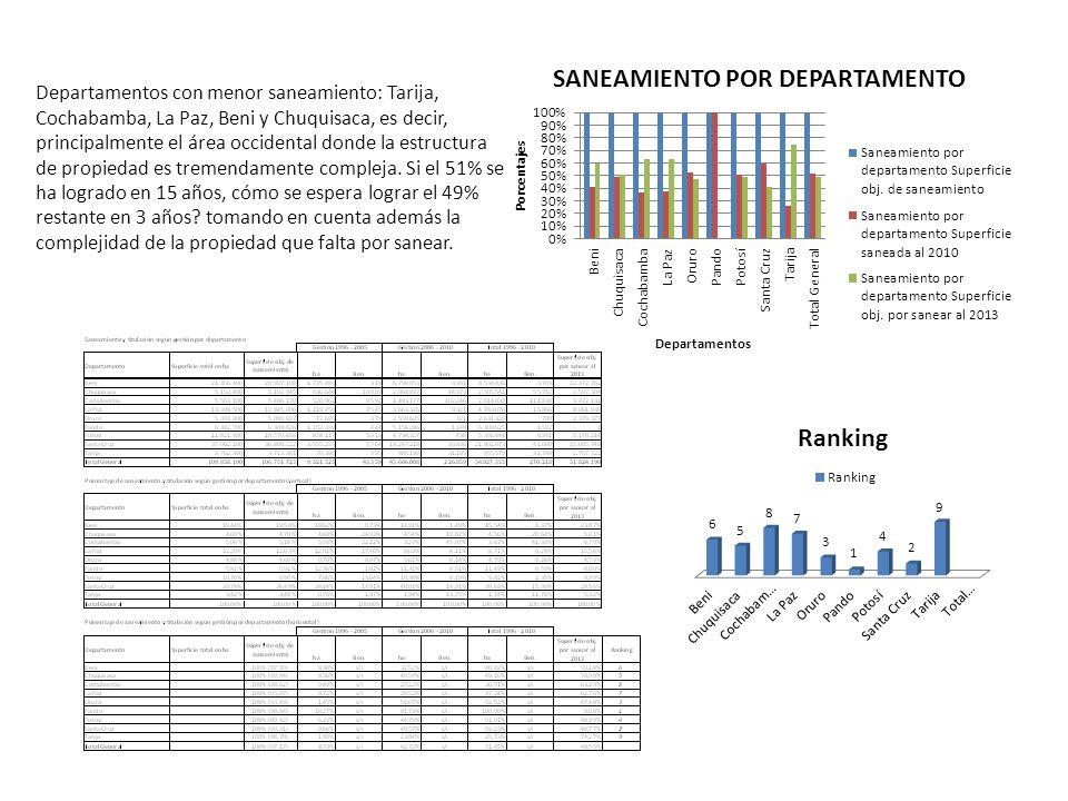 DISTRIBUCIÓN SECTORIAL DE LA INVERSIÓN PÚBLICA 2009 (Ejecución fuente VIPFE)