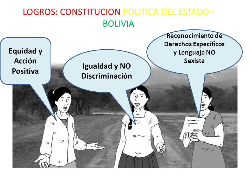LOGROS: CONSTITUCION POLITICA DEL ESTADO - BOLIVIA Equidad y Acción Positiva Reconocimiento de Derechos Específicos y Lenguaje NO Sexista Igualdad y N