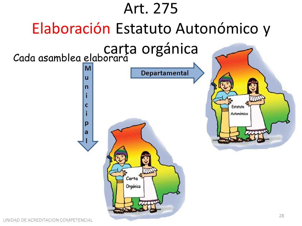 Art. 275 Elaboración Estatuto Autonómico y carta orgánica UNIDAD DE ACREDITACION COMPETENCIAL 28 Cada asamblea elaborará Departamental MunicipalMunici