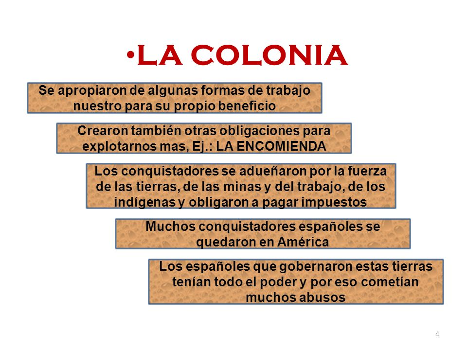 LAS SUBLEVACIONES INDIGENAS EN LA COLONIA Cansados del abuso y la explotación, muchos lideres y comunidades se organizaron, se revelaron y lucharon contra los españoles Levantamiento de Zongo en 1616 Tomas, Dámaso, y Nicolás Katari en 1780 Túpac Katari y Bartolina Sisa en 1781 Rebelión Indígena en Oruro 1781 Santos Atahuallpa en ceja de la selva 1745 Tupac Amaru y Micaela Bastidas en 1780 5