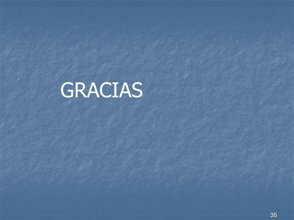 35 GRACIAS
