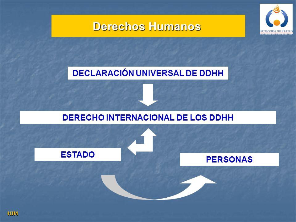 Derechos Humanos DECLARACIÓN UNIVERSAL DE DDHH DERECHO INTERNACIONAL DE LOS DDHH ESTADO PERSONAS HJM