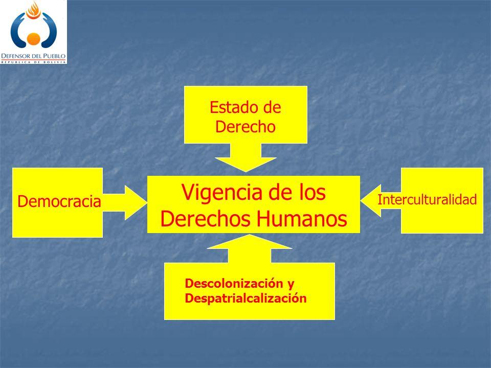 Vigencia de los Derechos Humanos Estado de Derecho Democracia Interculturalidad Descolonización y Despatrialcalización