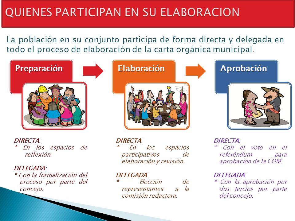 La población en su conjunto participa de forma directa y delegada en todo el proceso de elaboración de la carta orgánica municipal. DIRECTA: * En los