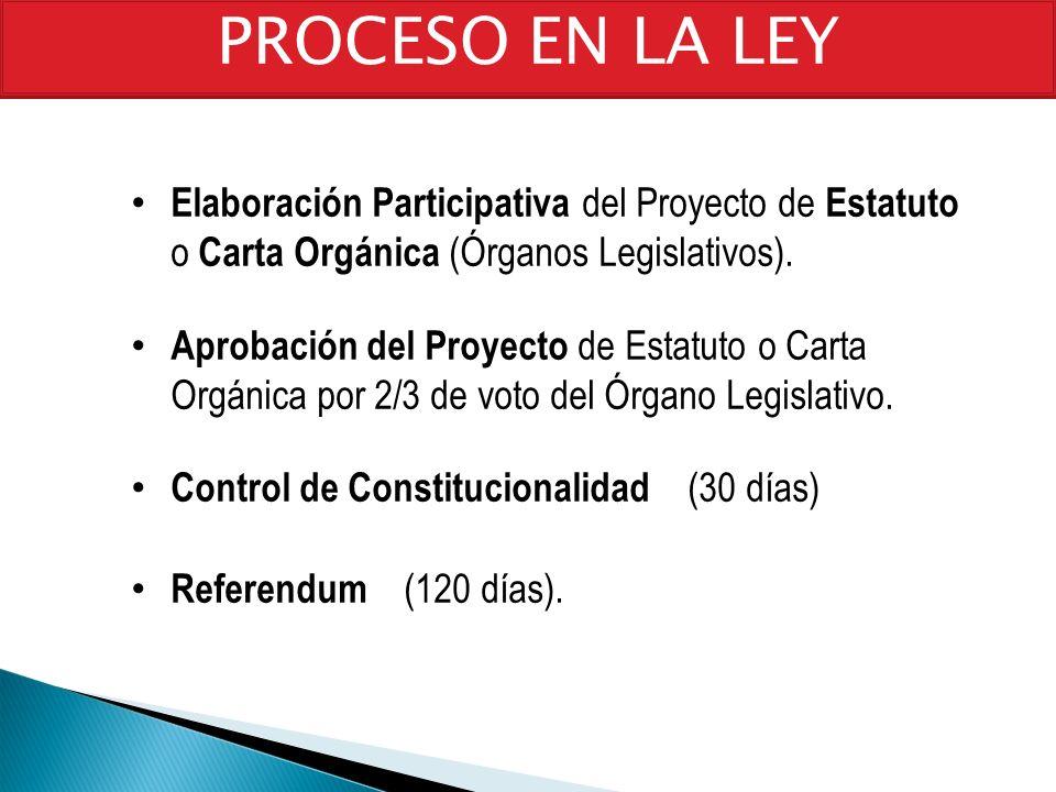 Elaboración Participativa del Proyecto de Estatuto o Carta Orgánica (Órganos Legislativos). Aprobación del Proyecto de Estatuto o Carta Orgánica por 2