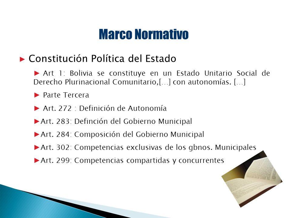 Constitución Política del Estado Art 1: Bolivia se constituye en un Estado Unitario Social de Derecho Plurinacional Comunitario,[…] con autonomías. […