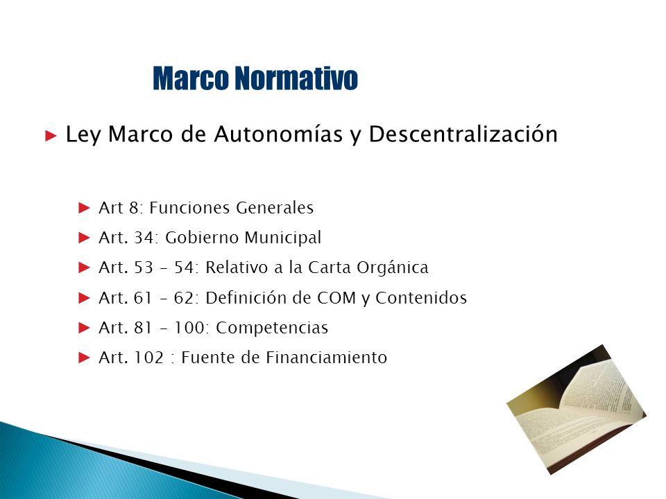 Ley Marco de Autonomías y Descentralización Art 8: Funciones Generales Art. 34: Gobierno Municipal Art. 53 – 54: Relativo a la Carta Orgánica Art. 61