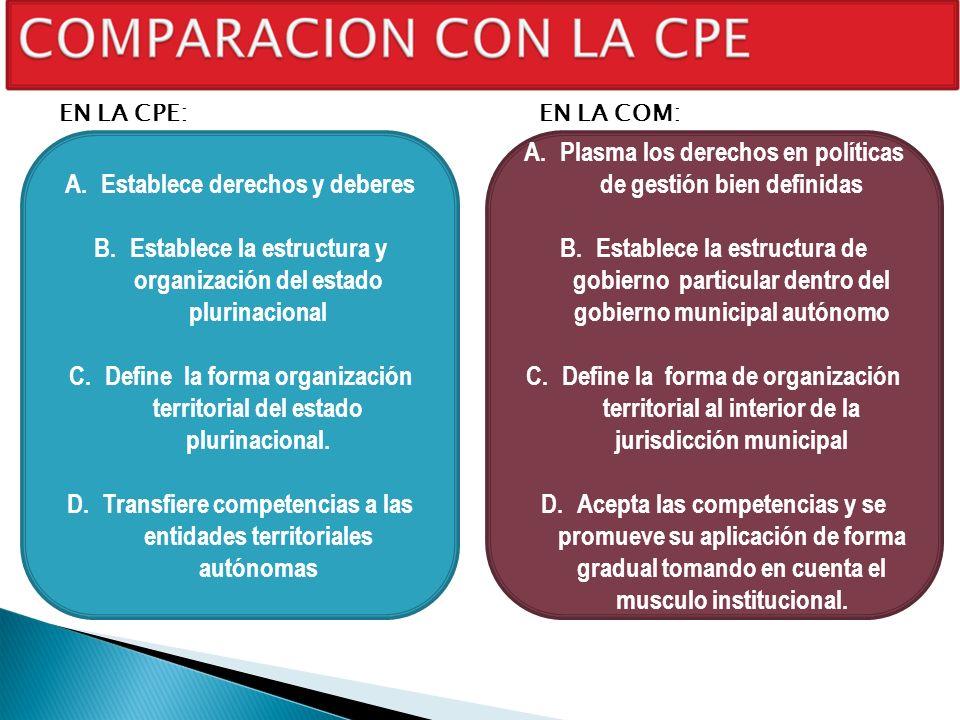 A.Establece derechos y deberes B.Establece la estructura y organización del estado plurinacional C.Define la forma organización territorial del estado