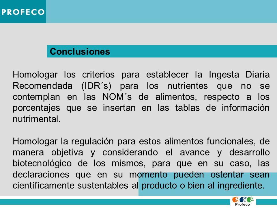 Conclusiones Homologar los criterios para establecer la Ingesta Diaria Recomendada (IDR´s) para los nutrientes que no se contemplan en las NOM´s de al