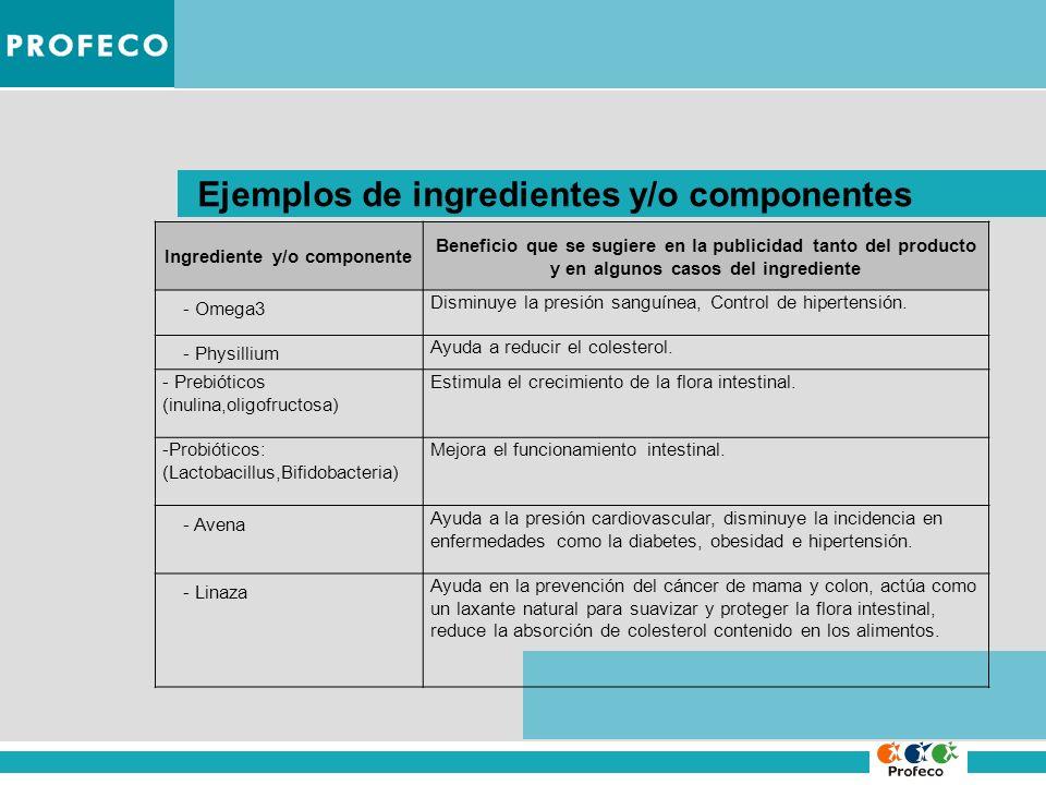 Ejemplos de ingredientes y/o componentes Ingrediente y/o componente Beneficio que se sugiere en la publicidad tanto del producto y en algunos casos de