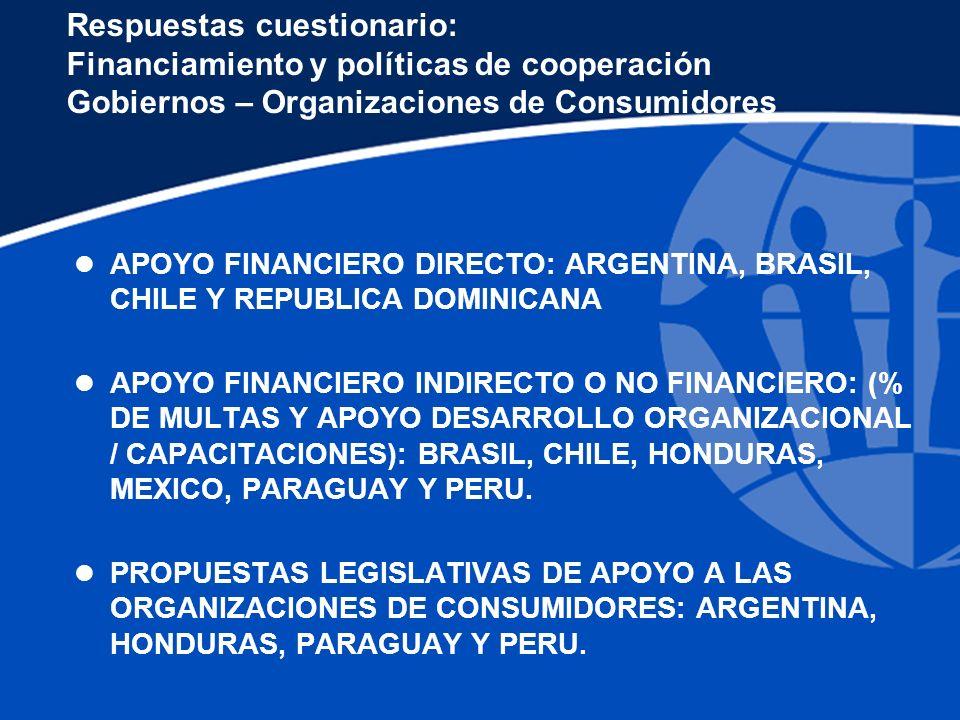 Respuestas cuestionario: Financiamiento y políticas de cooperación Gobiernos – Organizaciones de Consumidores l APOYO FINANCIERO DIRECTO: ARGENTINA, BRASIL, CHILE Y REPUBLICA DOMINICANA l APOYO FINANCIERO INDIRECTO O NO FINANCIERO: (% DE MULTAS Y APOYO DESARROLLO ORGANIZACIONAL / CAPACITACIONES): BRASIL, CHILE, HONDURAS, MEXICO, PARAGUAY Y PERU.