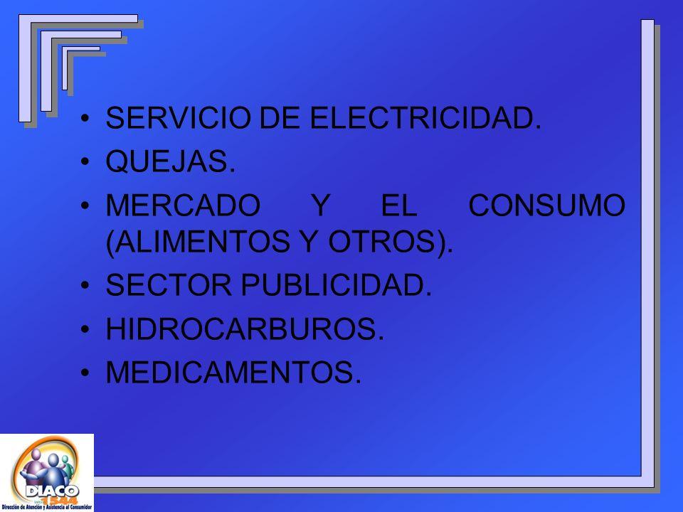 SERVICIO DE ELECTRICIDAD. QUEJAS. MERCADO Y EL CONSUMO (ALIMENTOS Y OTROS). SECTOR PUBLICIDAD. HIDROCARBUROS. MEDICAMENTOS.