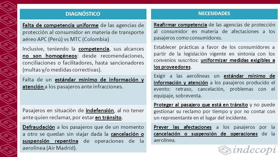 DIAGNÓSTICO Falta de competencia uniforme de las agencias de protección al consumidor en materia de transporte aéreo APC (Perú) vs MTC (Colombia) Inclusive, teniendo la competencia, sus alcances no son homogéneos: desde recomendaciones, conciliaciones o facilitadores, hasta sancionadores (multas y/o medidas correctivas).