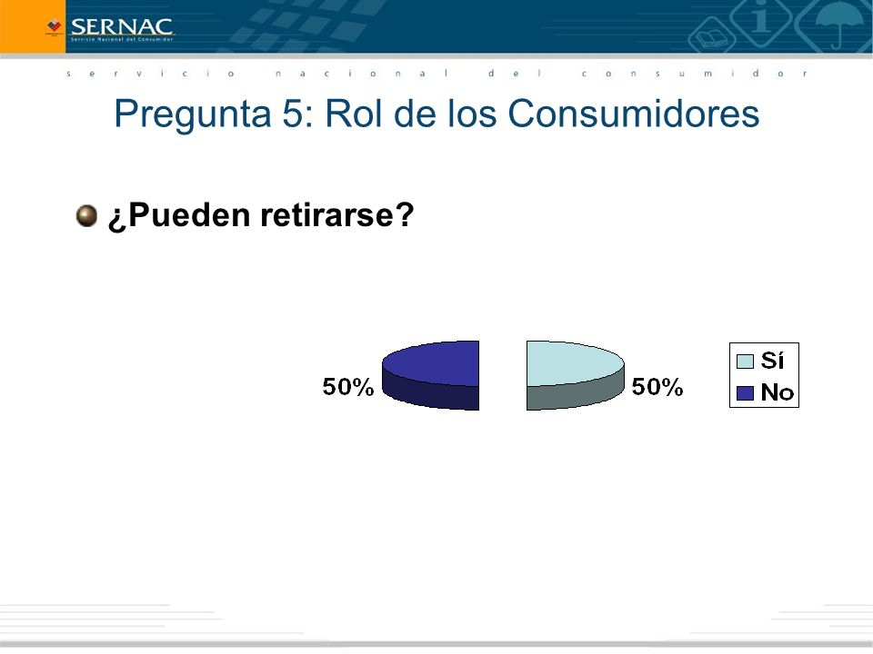 Pregunta 5: Rol de los Consumidores ¿Pueden retirarse?