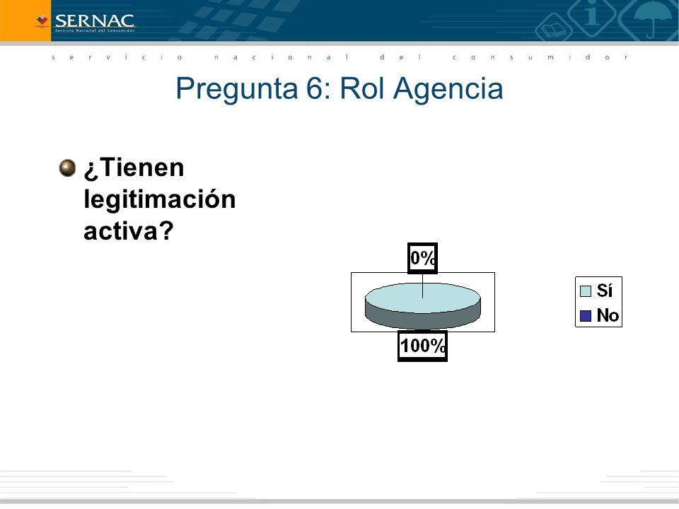 Pregunta 6: Rol Agencia ¿Tienen legitimación activa