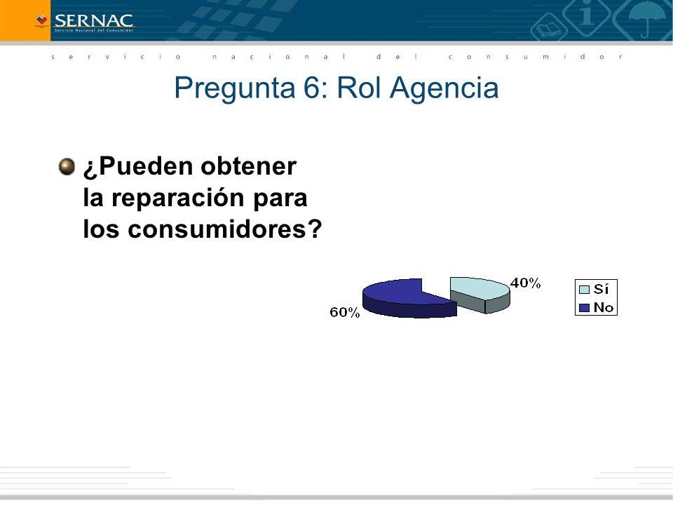 Pregunta 6: Rol Agencia ¿Pueden obtener la reparación para los consumidores