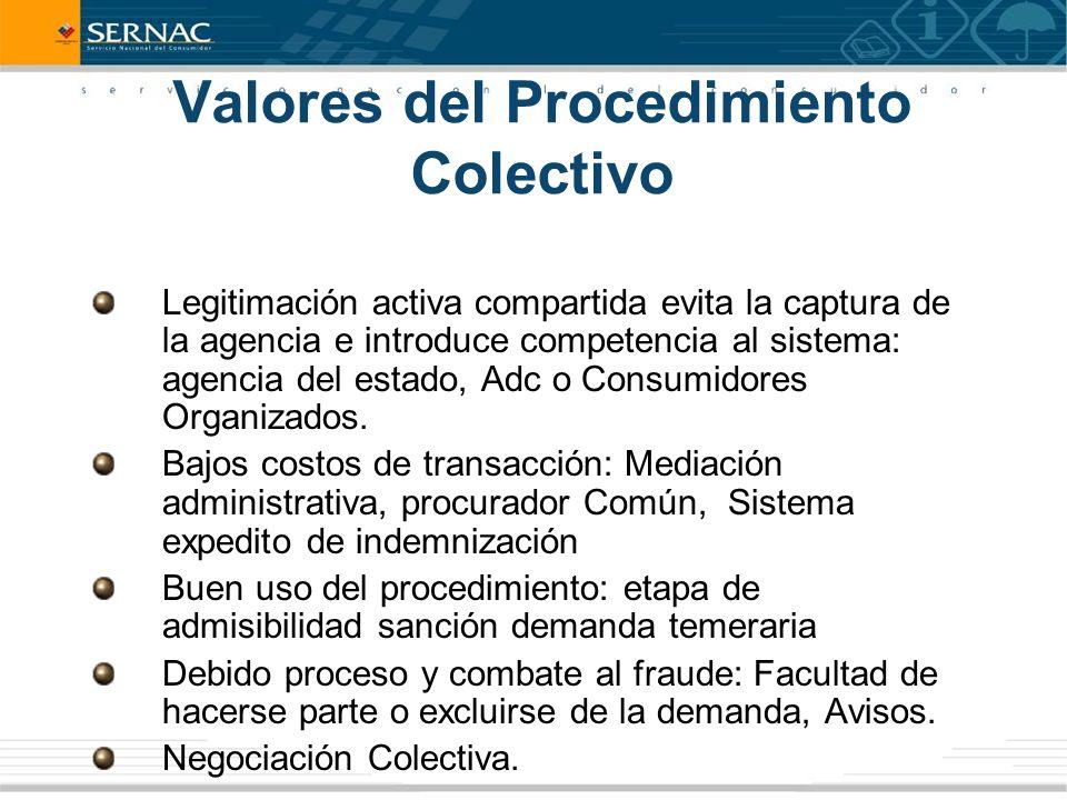 Valores del Procedimiento Colectivo Legitimación activa compartida evita la captura de la agencia e introduce competencia al sistema: agencia del estado, Adc o Consumidores Organizados.