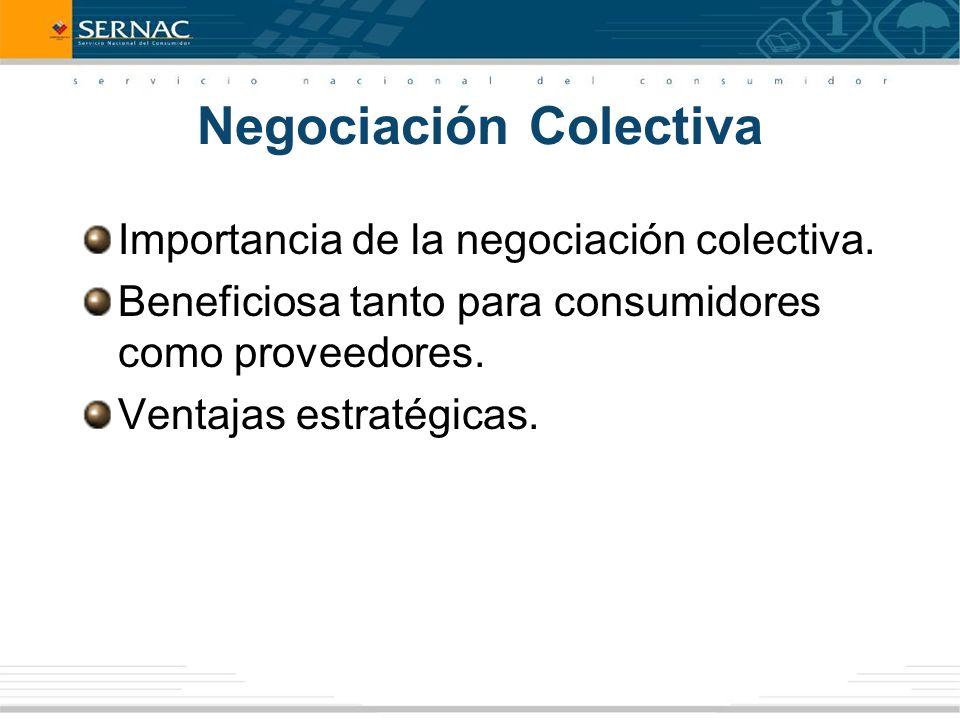 Negociación Colectiva Importancia de la negociación colectiva.