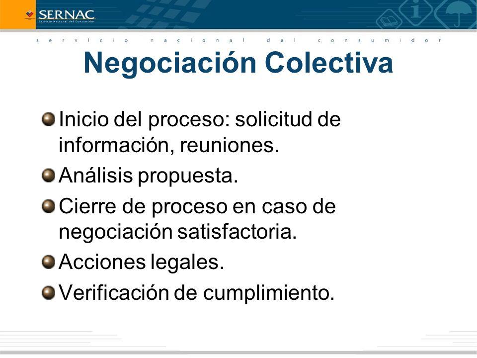 Negociación Colectiva Inicio del proceso: solicitud de información, reuniones.