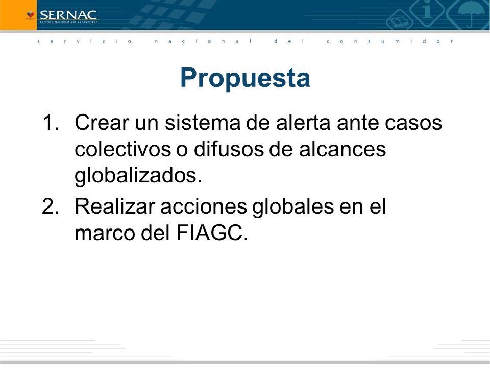 Propuesta 1.Crear un sistema de alerta ante casos colectivos o difusos de alcances globalizados.
