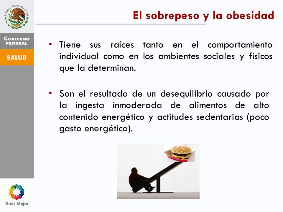 Tiene sus raíces tanto en el comportamiento individual como en los ambientes sociales y físicos que la determinan. El sobrepeso y la obesidad Son el r