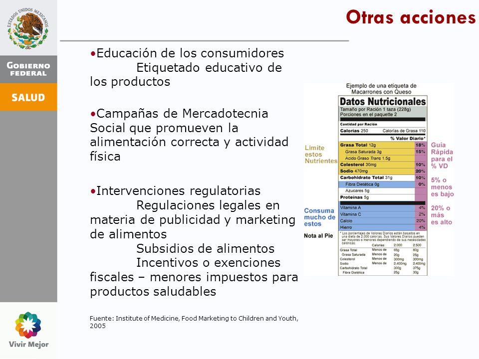 Otras acciones Educación de los consumidores Etiquetado educativo de los productos Campañas de Mercadotecnia Social que promueven la alimentación corr