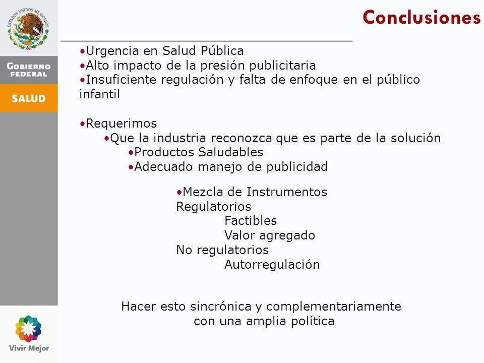 Conclusiones Urgencia en Salud Pública Alto impacto de la presión publicitaria Insuficiente regulación y falta de enfoque en el público infantil Reque