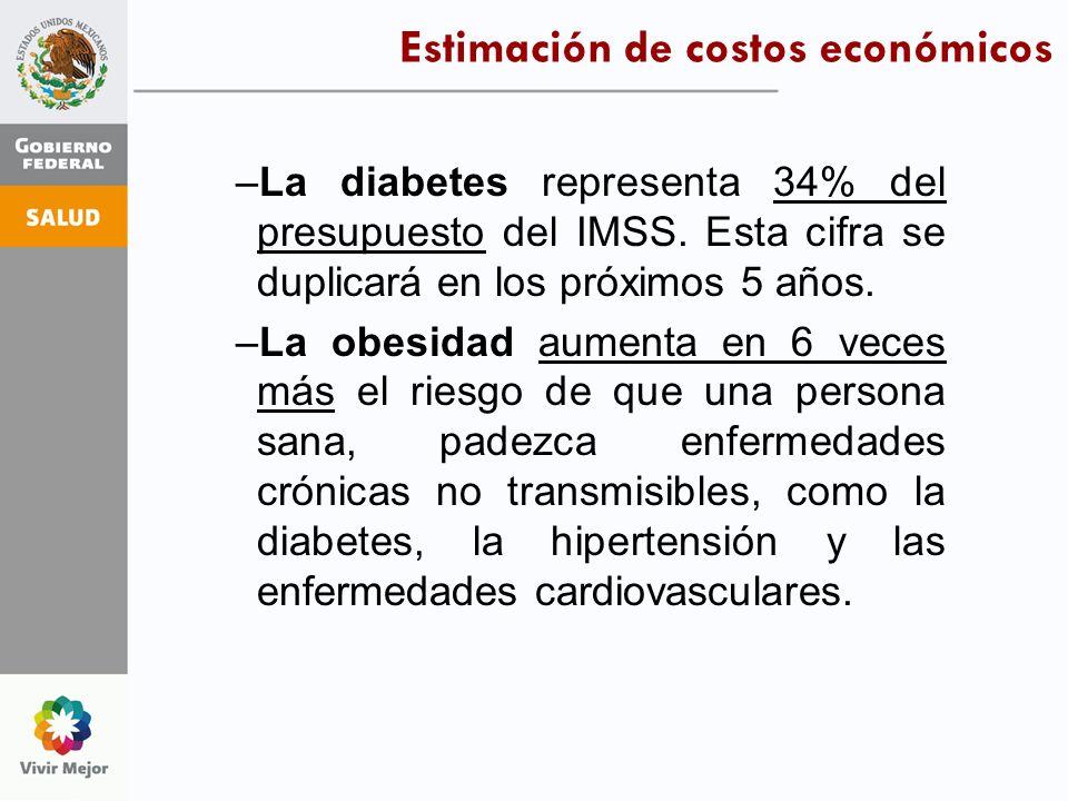Fuente: DGPS 2008 (sin publicar) Causalidad de la obesidad y las enfermedades crónicas asociadas Incremento en la Mortalidad atribuible a Obesidad y ECNT Esperanza de vida Calidad de vida Capacidad funcional Diabetes Dislipidemias Arteriosclerosi s Hipertensión arterial Cardiovascular es Padecimientos osteomuscular es Cáncer Consumo de Alimentos de Alta Densidad Energética y Altos en Sodio + Bebidas azucaradas + Sedentarismo y escasa actividad física Producción y distribución Pobreza Acceso y disponibilidad Presiones de mercado Entornos Comportamiento Resultados en enfermedad y bienestar Sobrepeso y Obesidad Enfermedades crónicas Bienestar Causas Básicas: económicas, políticas y sociales Influencias Grupales: trabajo, escuela, etc.