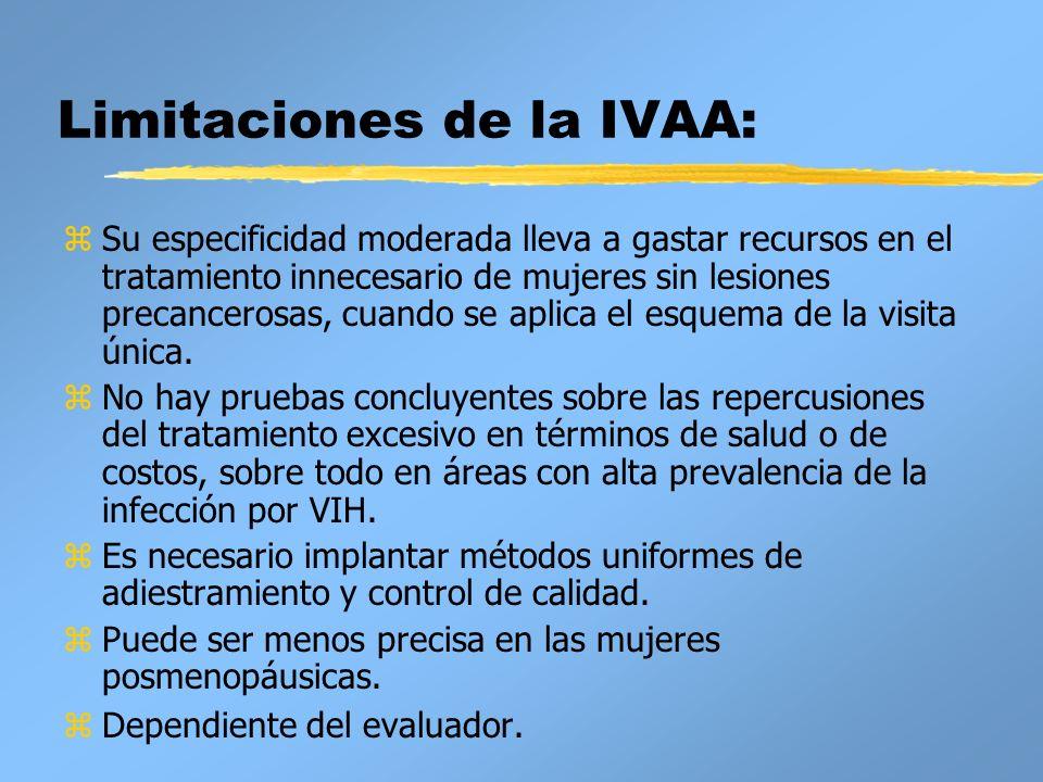 Limitaciones de la IVAA: zSu especificidad moderada lleva a gastar recursos en el tratamiento innecesario de mujeres sin lesiones precancerosas, cuand