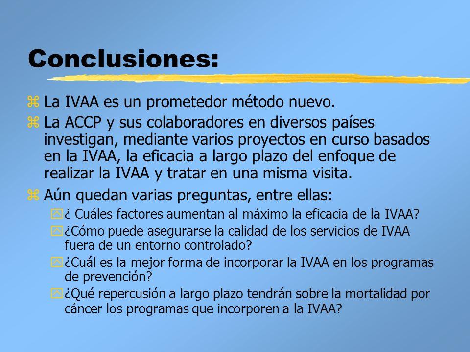 Conclusiones: zLa IVAA es un prometedor método nuevo. zLa ACCP y sus colaboradores en diversos países investigan, mediante varios proyectos en curso b