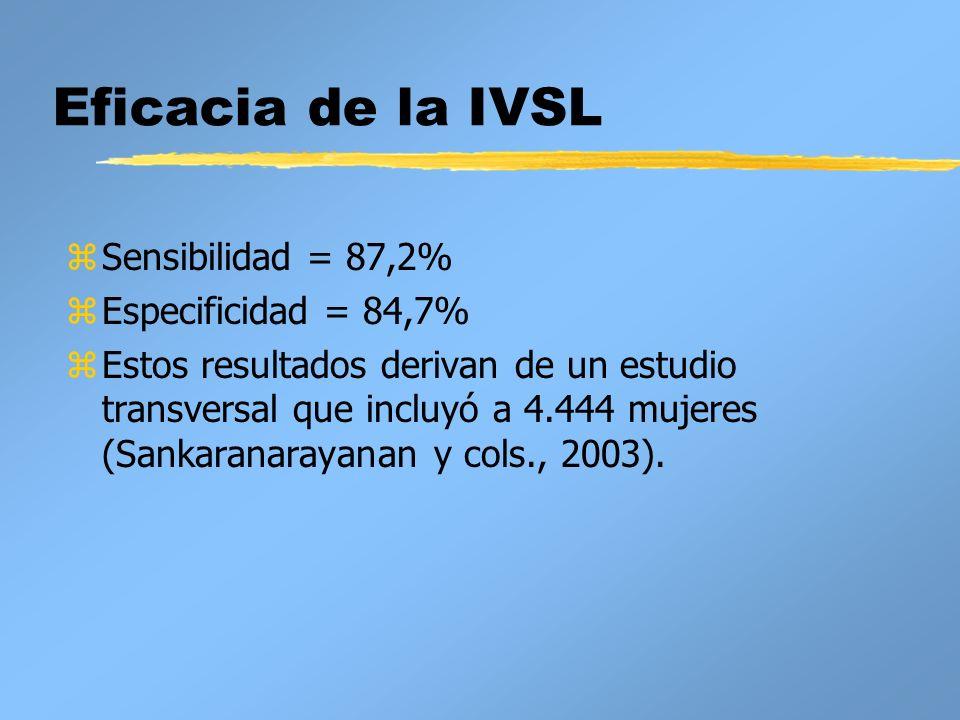 Eficacia de la IVSL zSensibilidad = 87,2% zEspecificidad = 84,7% zEstos resultados derivan de un estudio transversal que incluyó a 4.444 mujeres (Sank