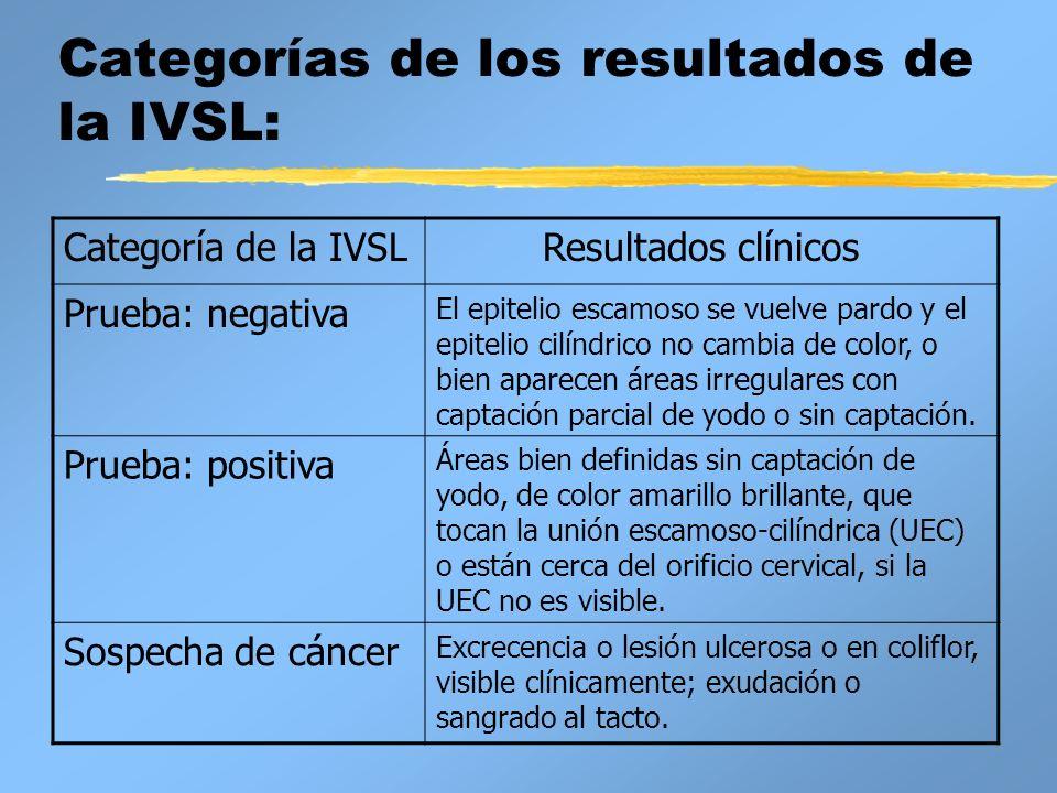 Categorías de los resultados de la IVSL: Categoría de la IVSL Resultados clínicos Prueba: negativa El epitelio escamoso se vuelve pardo y el epitelio