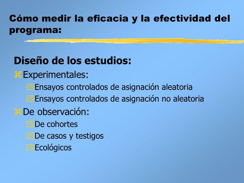 Cómo medir la eficacia y la efectividad del programa: Diseño de los estudios: zExperimentales: yEnsayos controlados de asignación aleatoria yEnsayos c