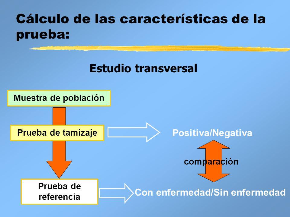 Cálculo de las características de la prueba: Estudio transversal Muestra de población Prueba de referencia Positiva/Negativa Con enfermedad/Sin enferm