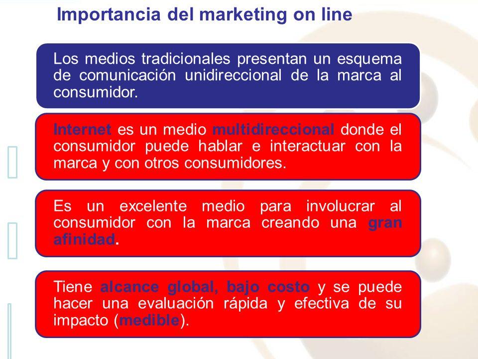 Importancia del marketing on line Los medios tradicionales presentan un esquema de comunicación unidireccional de la marca al consumidor. Internet es