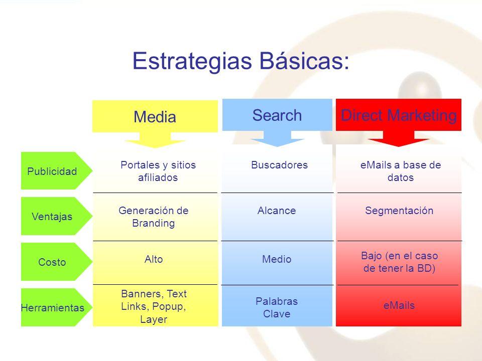 Estrategias Básicas: Publicidad Ventajas Costo Media Portales y sitios afiliados Generación de Branding Alto Banners, Text Links, Popup, Layer Herrami