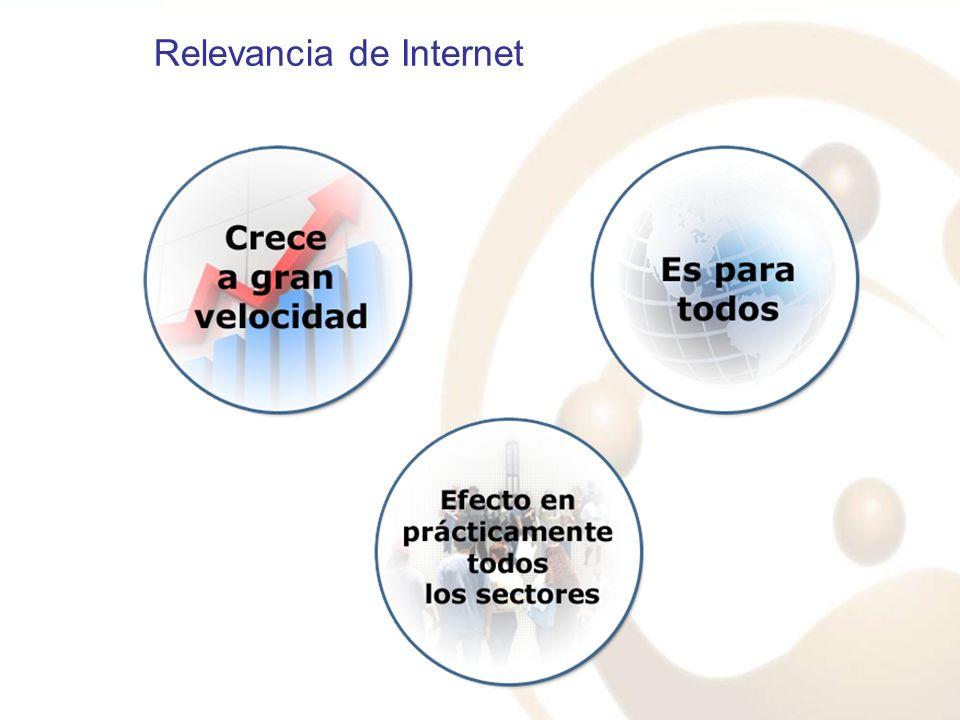 Convenios Internacionales Instituto Latinoamericano de Comercio Electrónico