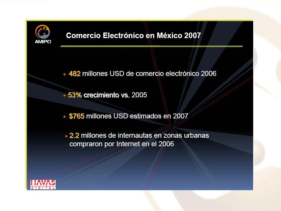 Importancia del marketing on line Los medios tradicionales presentan un esquema de comunicación unidireccional de la marca al consumidor.
