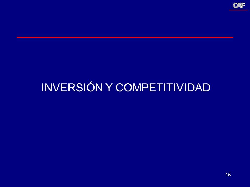 15 INVERSIÓN Y COMPETITIVIDAD