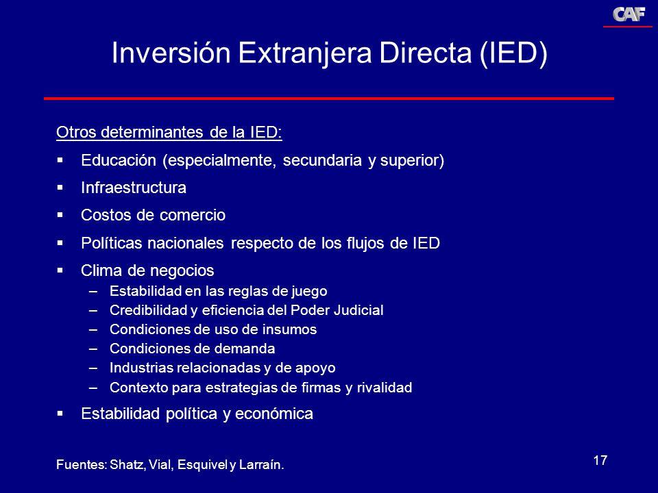 17 Inversión Extranjera Directa (IED) Otros determinantes de la IED: Educación (especialmente, secundaria y superior) Infraestructura Costos de comerc