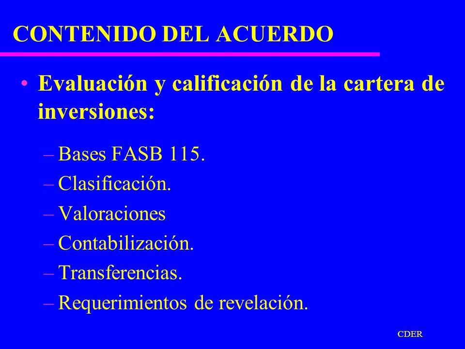CDER CONTENIDO DEL ACUERDO Evaluación y calificación de la cartera créditos. –Clasificación básica. –Factores y reglas de evaluación. –Calificación. –